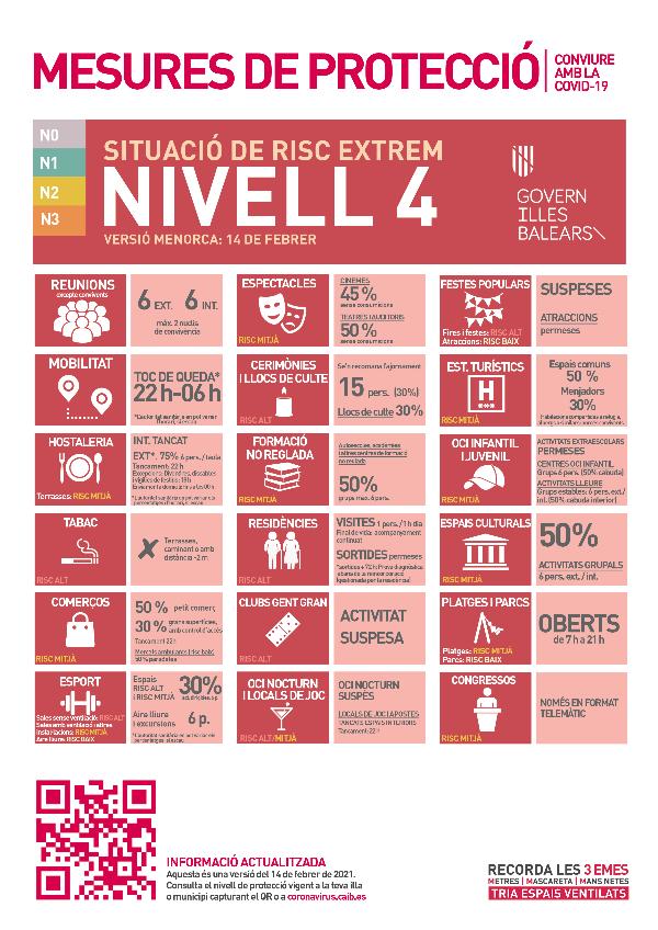 Prorrogat fins 1 de març a Menorca el nivell 4 de risc extrem davant la situació provocada pel COVID-19